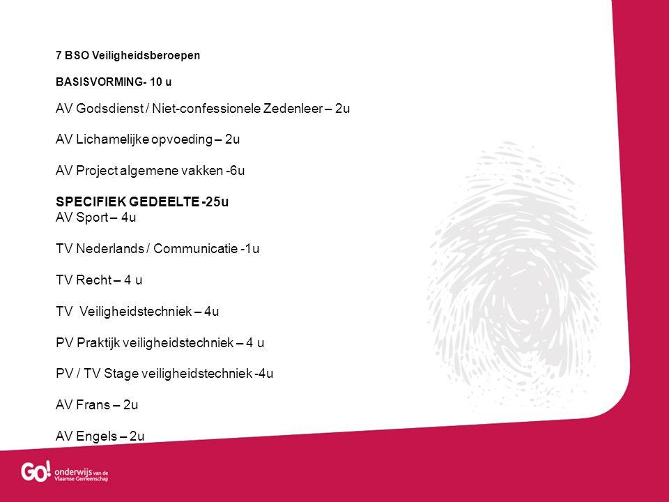 AV Godsdienst / Niet-confessionele Zedenleer – 2u