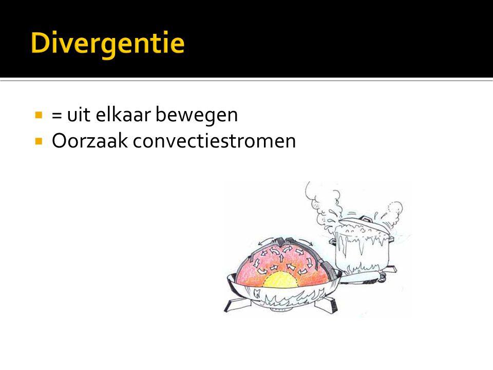 Divergentie = uit elkaar bewegen Oorzaak convectiestromen