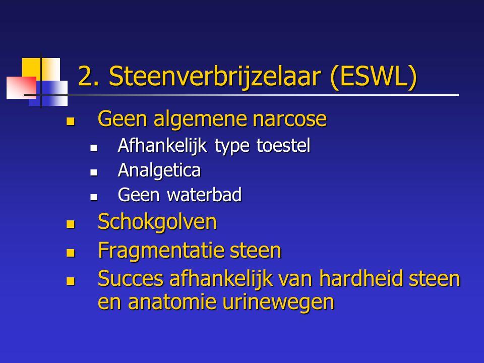 2. Steenverbrijzelaar (ESWL)