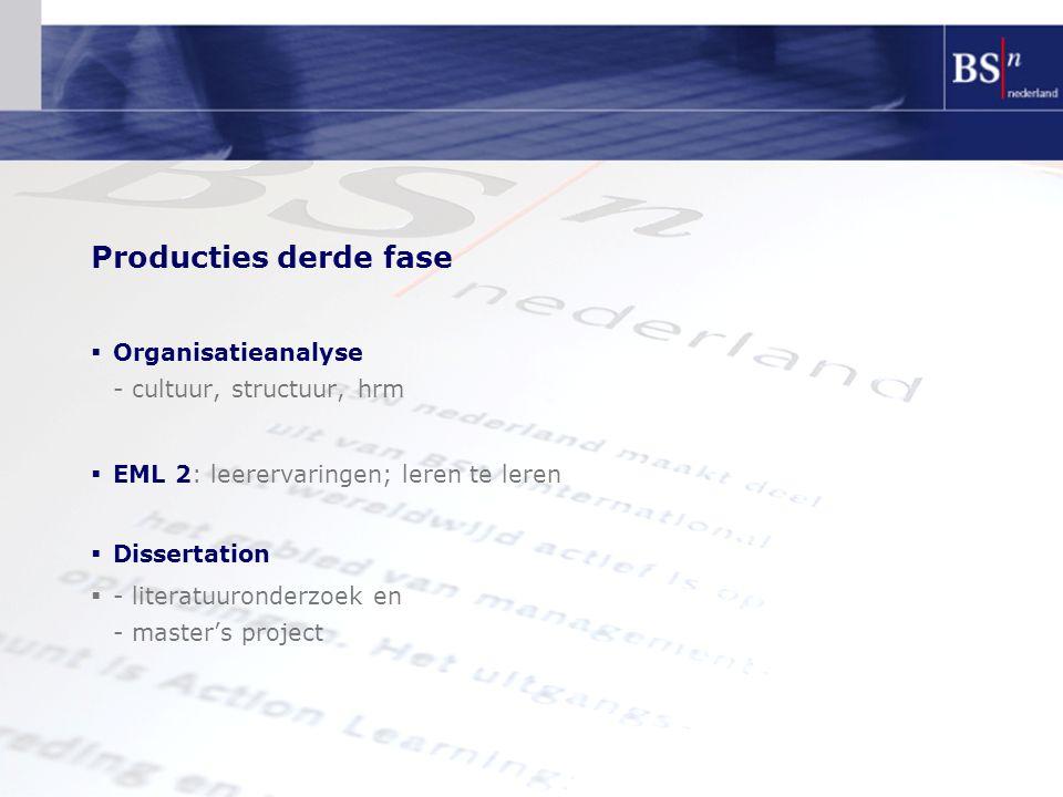 Producties derde fase Organisatieanalyse - cultuur, structuur, hrm