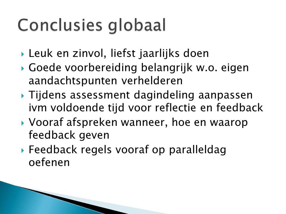 Conclusies globaal Leuk en zinvol, liefst jaarlijks doen