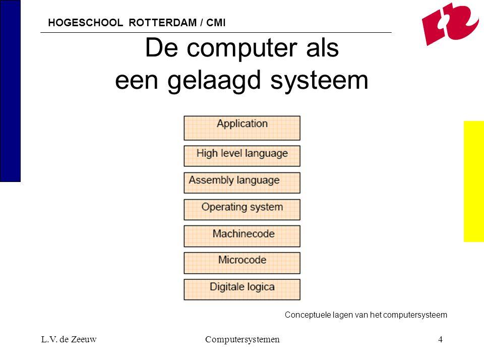De computer als een gelaagd systeem