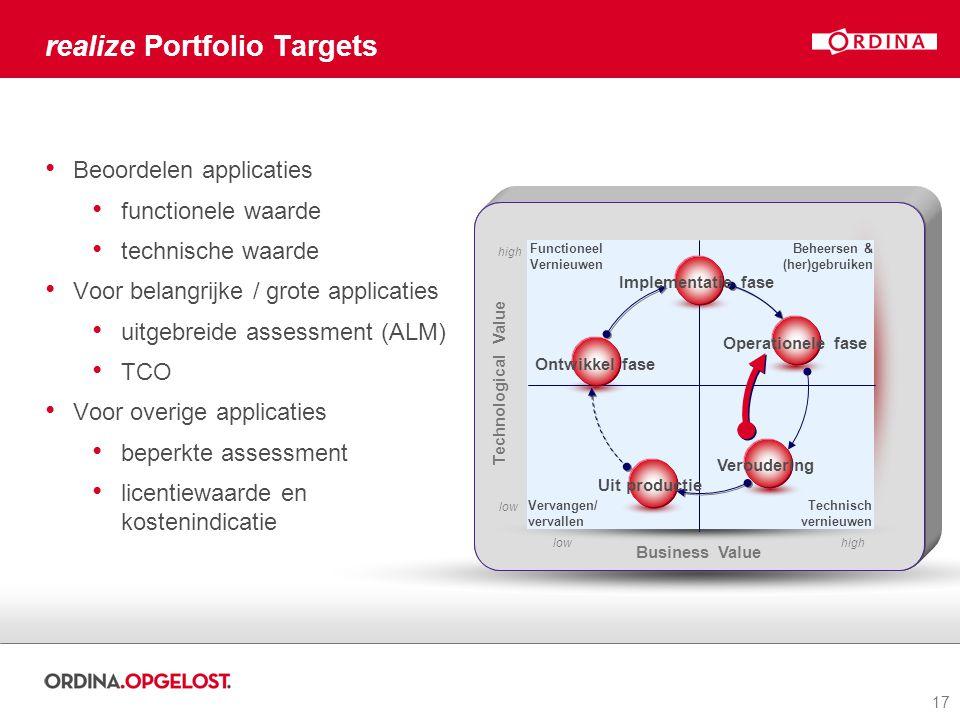 realize Portfolio Targets