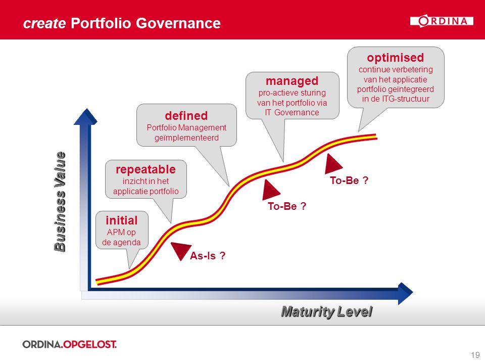 create Portfolio Governance