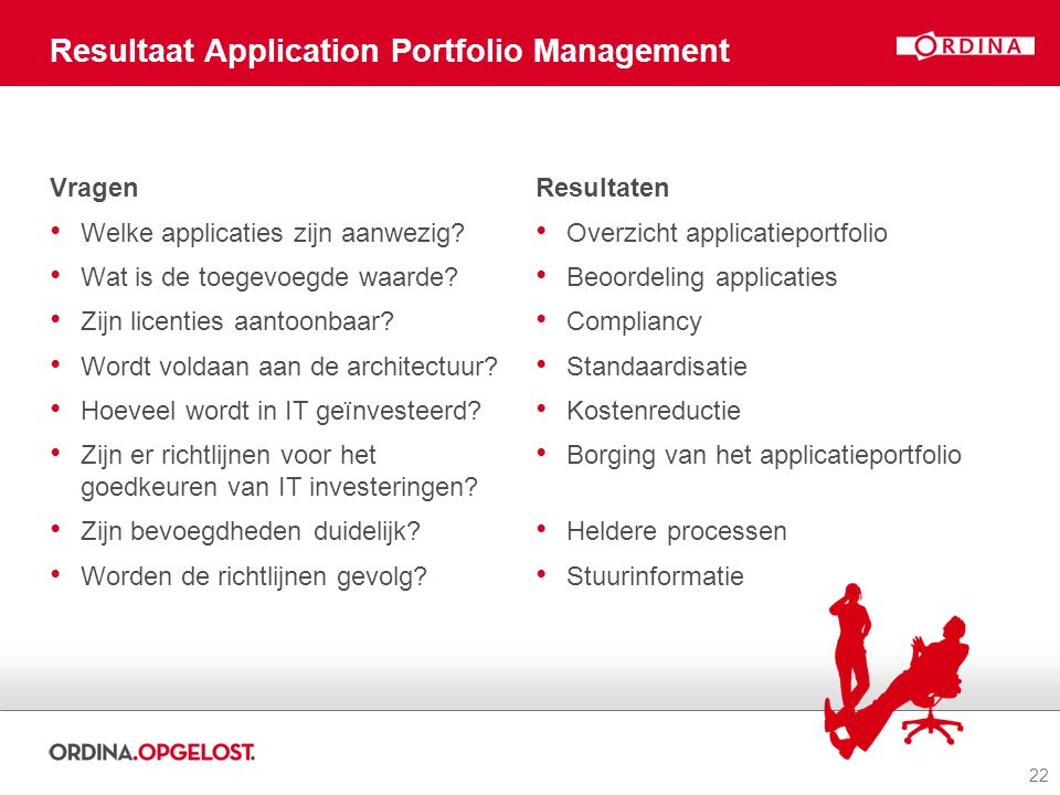 Resultaat Application Portfolio Management
