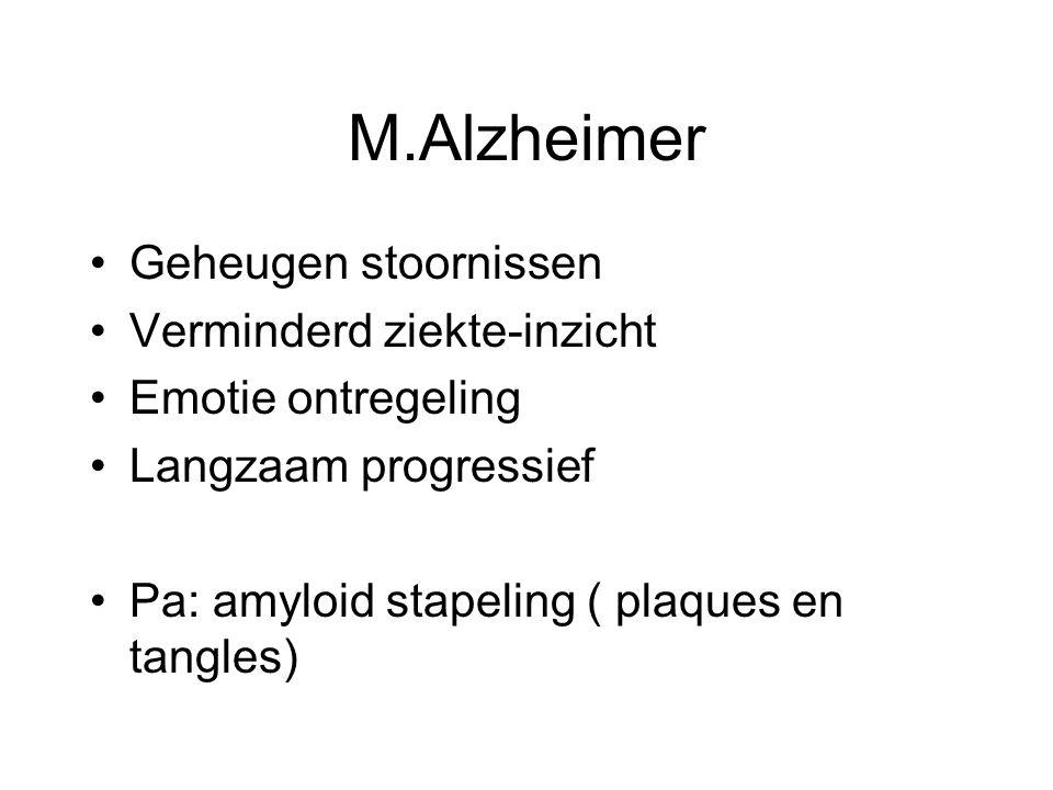 M.Alzheimer Geheugen stoornissen Verminderd ziekte-inzicht