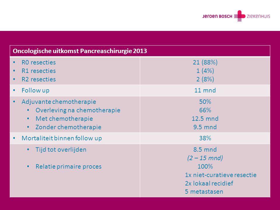 Oncologische uitkomst Pancreaschirurgie 2013
