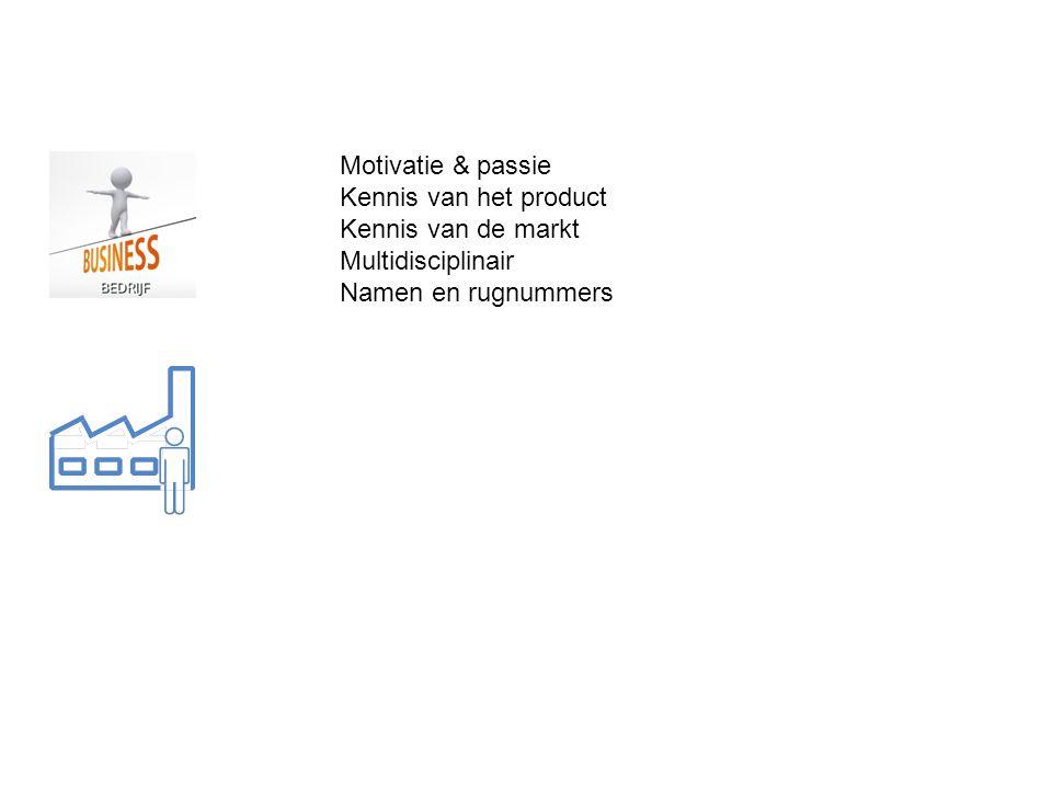 Motivatie & passie Kennis van het product Kennis van de markt Multidisciplinair Namen en rugnummers