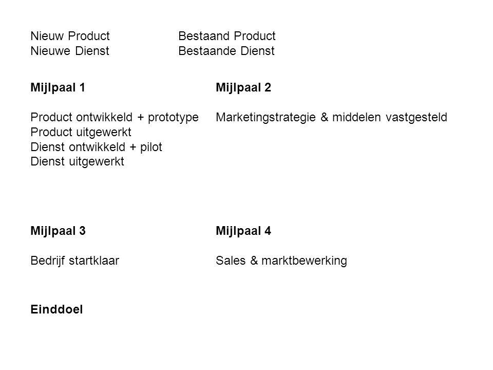 Nieuw Product Bestaand Product Nieuwe Dienst Bestaande Dienst