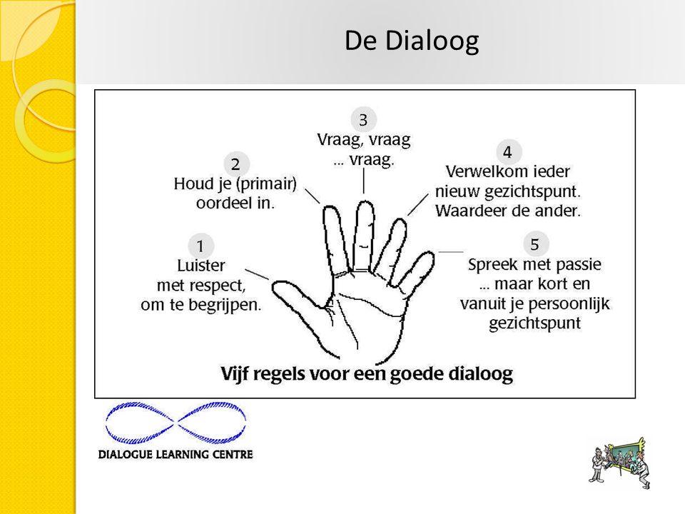 De Dialoog Doe hem allemaal samen. Met de vingers erbij
