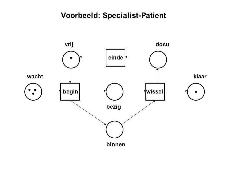 Voorbeeld: Specialist-Patient