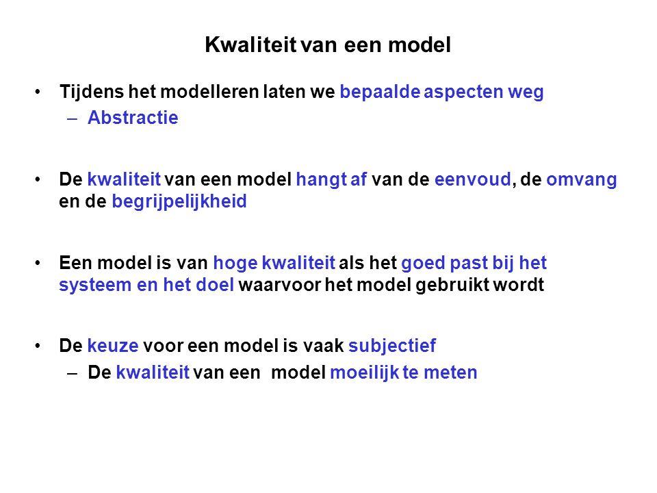 Kwaliteit van een model