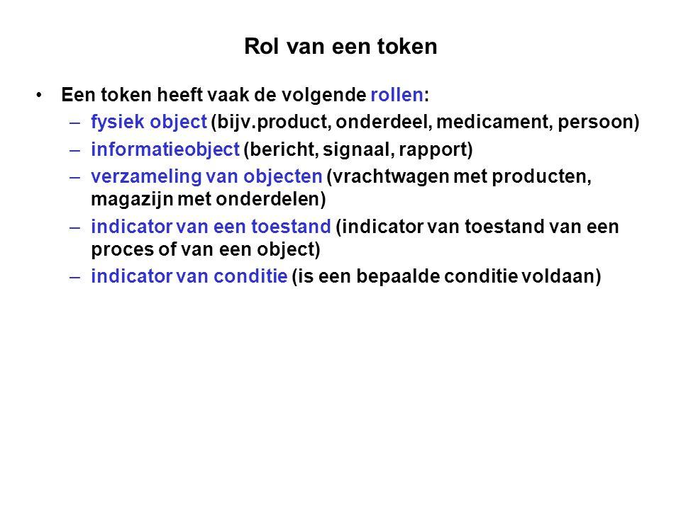 Rol van een token Een token heeft vaak de volgende rollen: