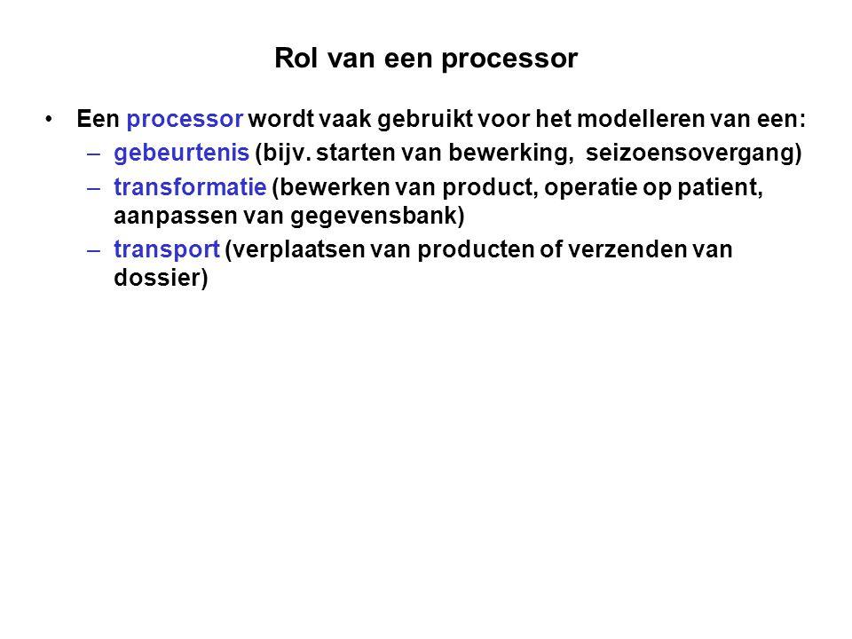 Rol van een processor Een processor wordt vaak gebruikt voor het modelleren van een: gebeurtenis (bijv. starten van bewerking, seizoensovergang)