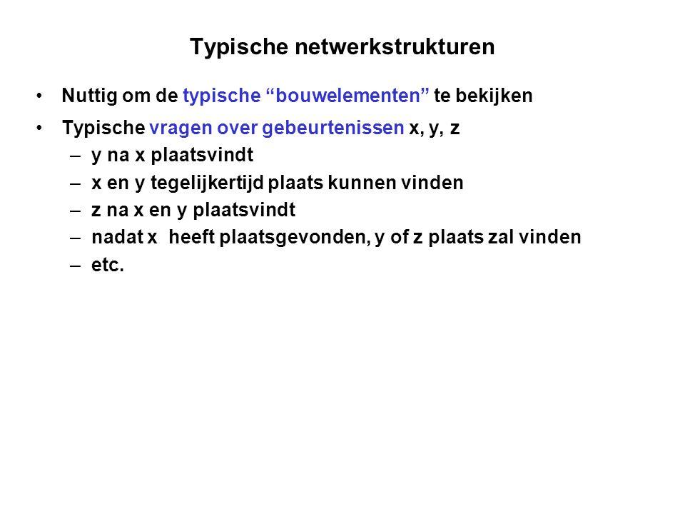 Typische netwerkstrukturen