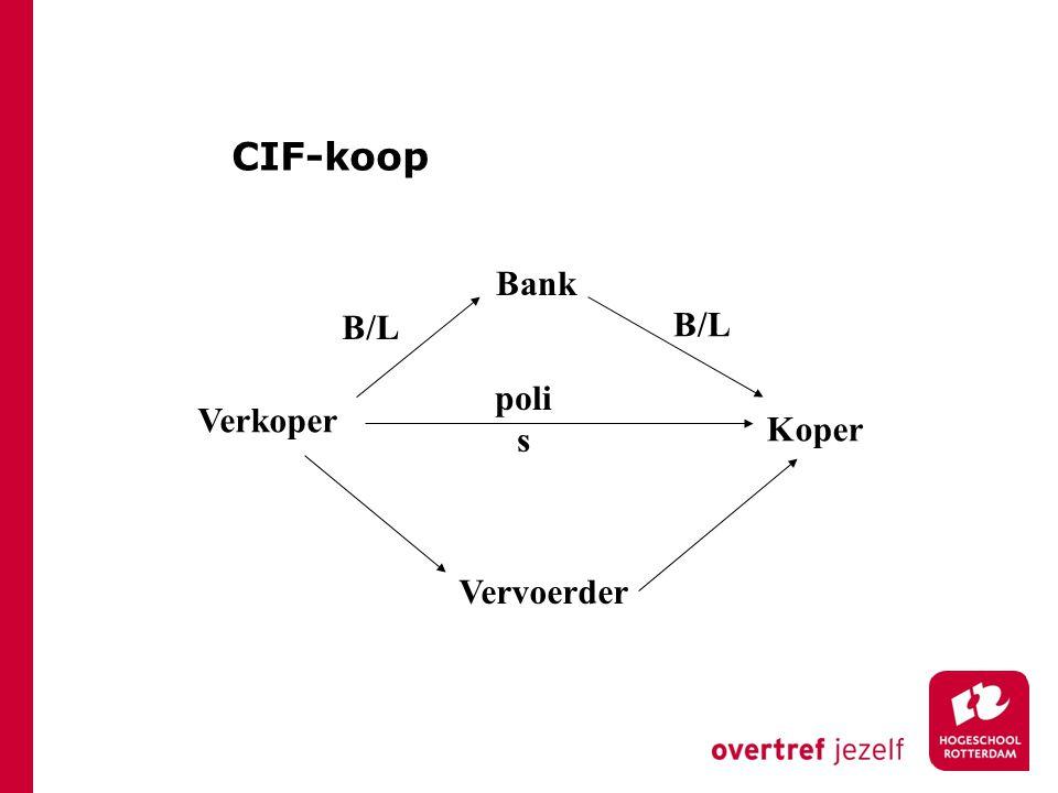 CIF-koop Bank B/L B/L polis Verkoper Koper Vervoerder