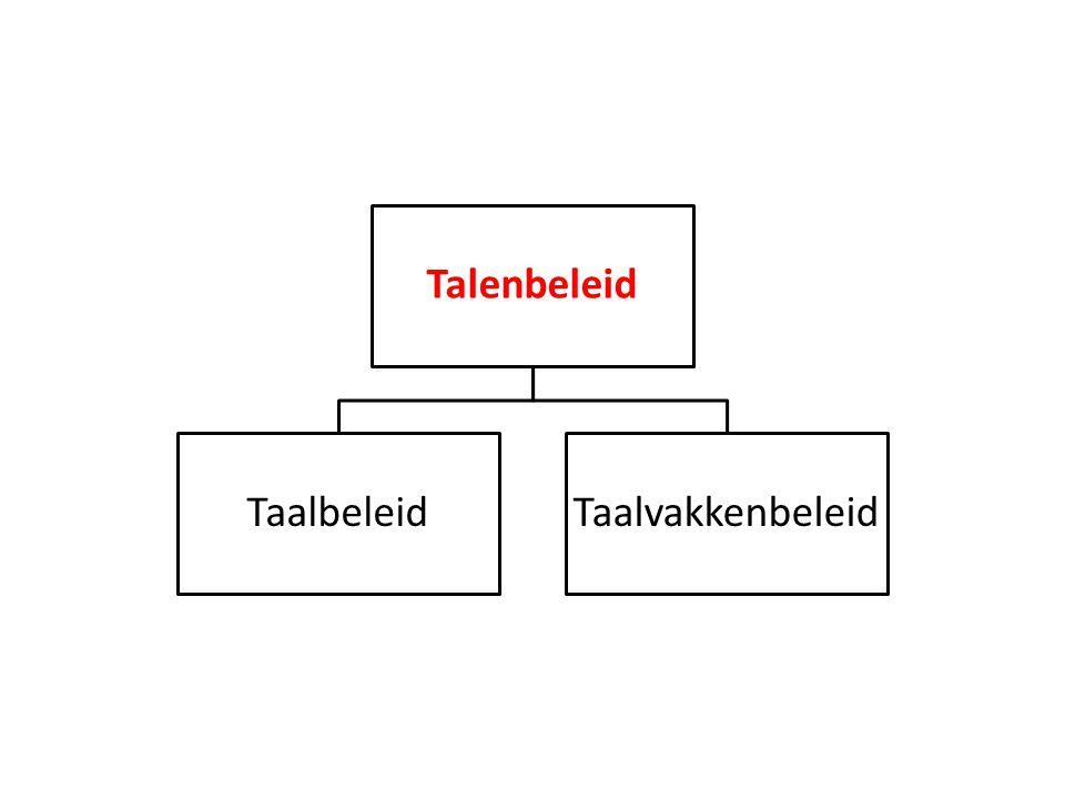 Talenbeleid Taalbeleid Taalvakkenbeleid