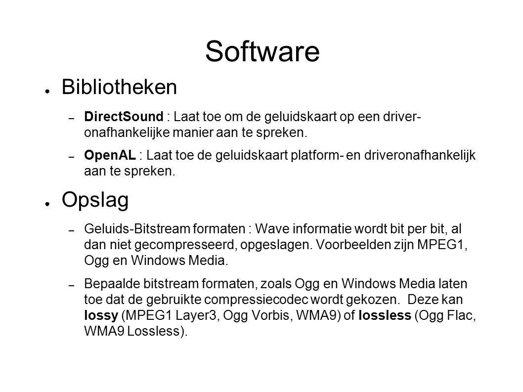 Software Bibliotheken Opslag