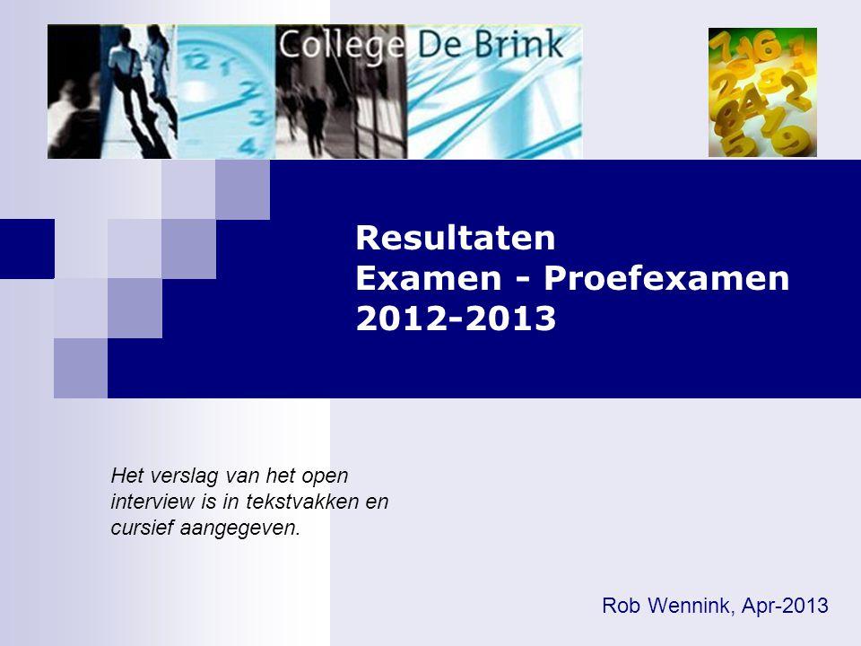 Resultaten Examen - Proefexamen 2012-2013