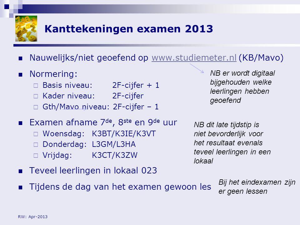 Kanttekeningen examen 2013