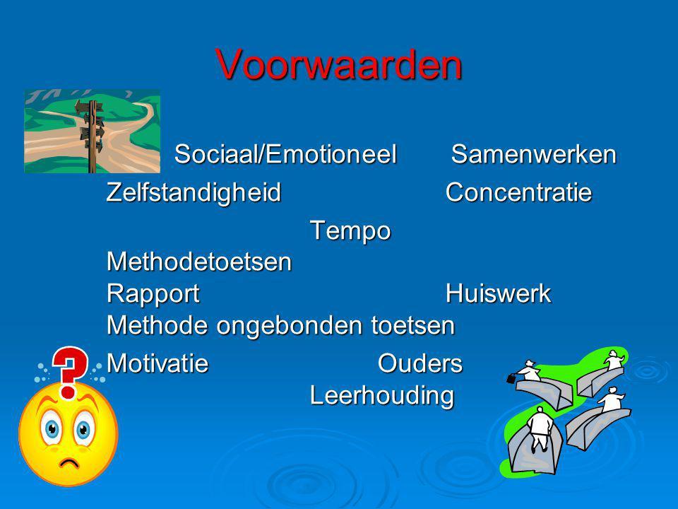 Voorwaarden Sociaal/Emotioneel Samenwerken