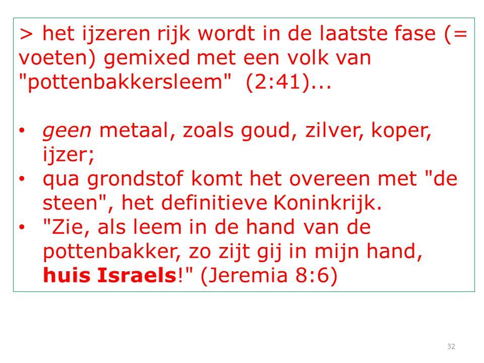 > het ijzeren rijk wordt in de laatste fase (= voeten) gemixed met een volk van pottenbakkersleem (2:41)...