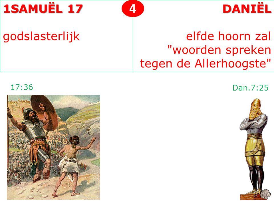 4 1SAMUËL 17 godslasterlijk DANIËL