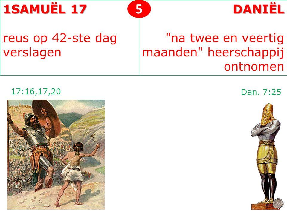 5 1SAMUËL 17 reus op 42-ste dag verslagen DANIËL