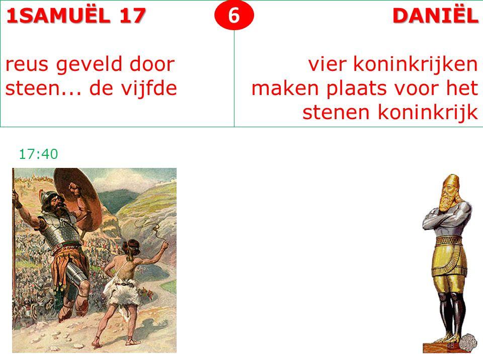 6 1SAMUËL 17 reus geveld door steen... de vijfde DANIËL