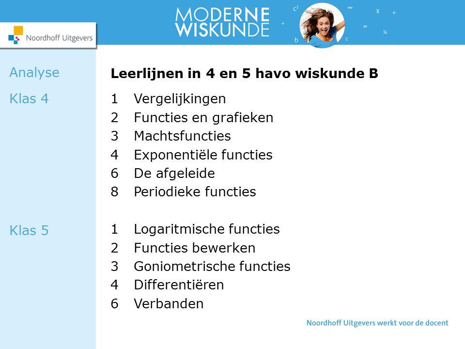 Analyse Klas 4. Klas 5. Leerlijnen in 4 en 5 havo wiskunde B. 1 Vergelijkingen. 2 Functies en grafieken.