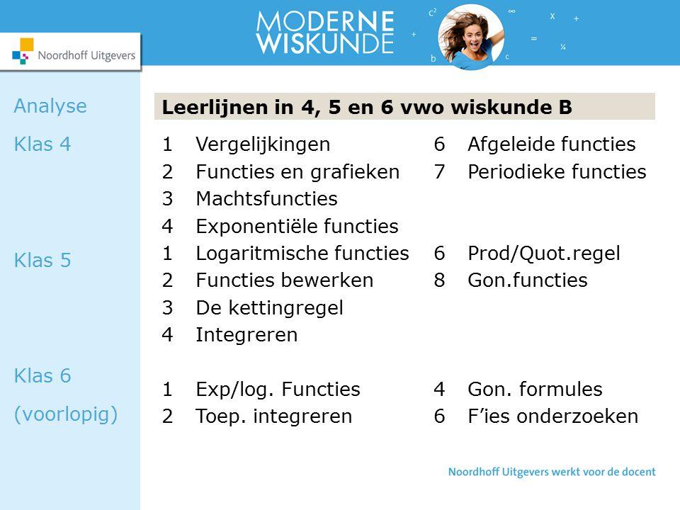 Analyse Klas 4. Klas 5. Klas 6. (voorlopig) Leerlijnen in 4, 5 en 6 vwo wiskunde B. 1 Vergelijkingen 6 Afgeleide functies.