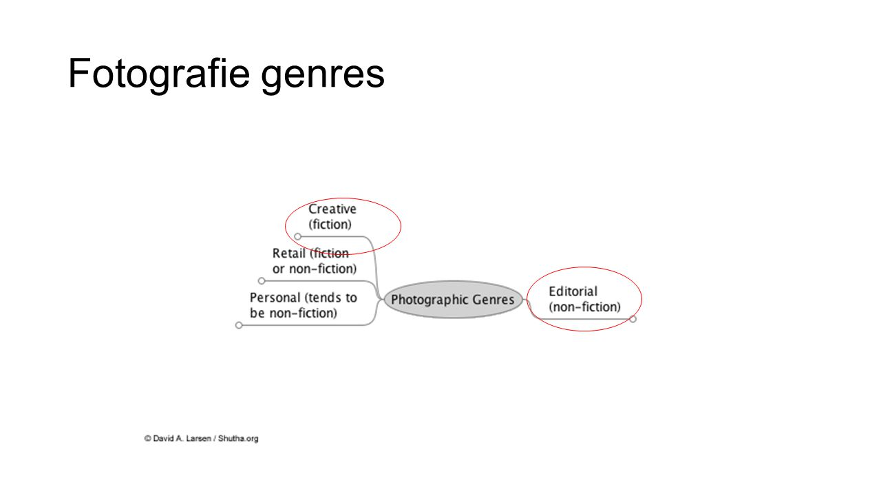 Fotografie genres http://www.shutha.org/photo-genres#identifying_genres.