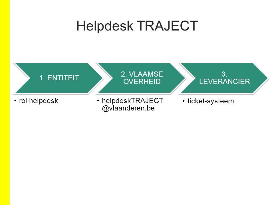 Helpdesk TRAJECT 1. ENTITEIT rol helpdesk 2. VLAAMSE OVERHEID