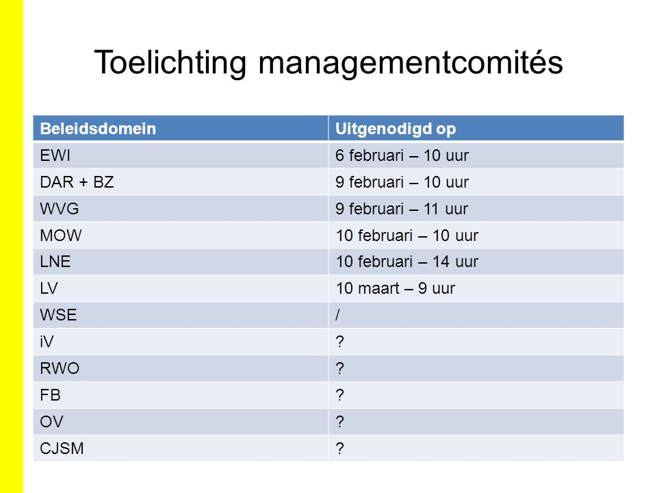 Toelichting managementcomités