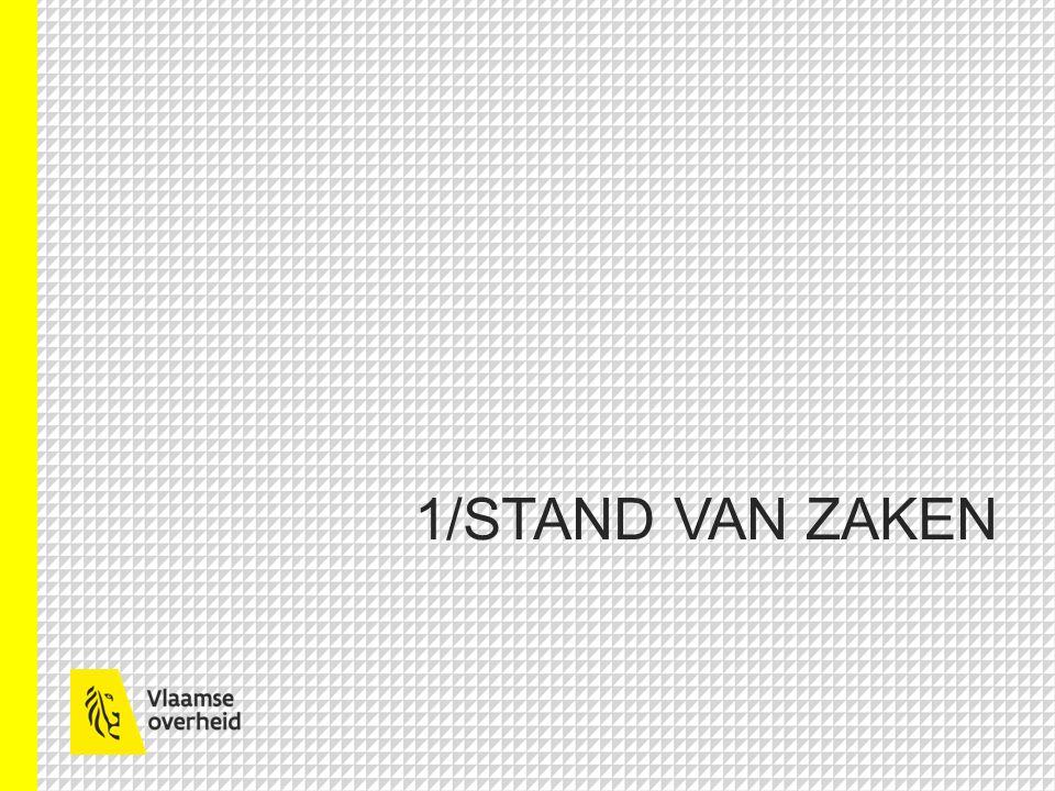 1/STAND VAN ZAKEN
