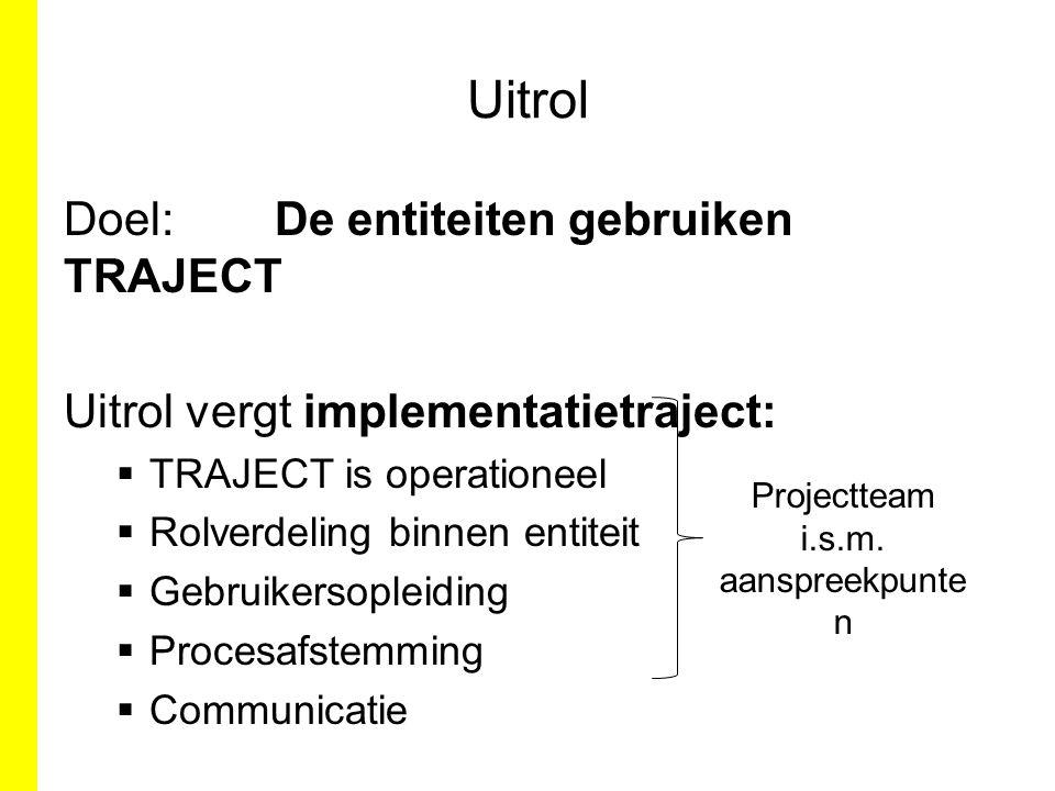 Projectteam i.s.m. aanspreekpunten