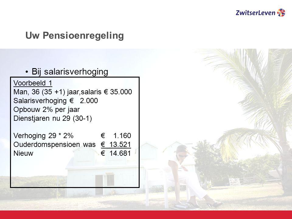 Uw Pensioenregeling Bij salarisverhoging Voorbeeld 1