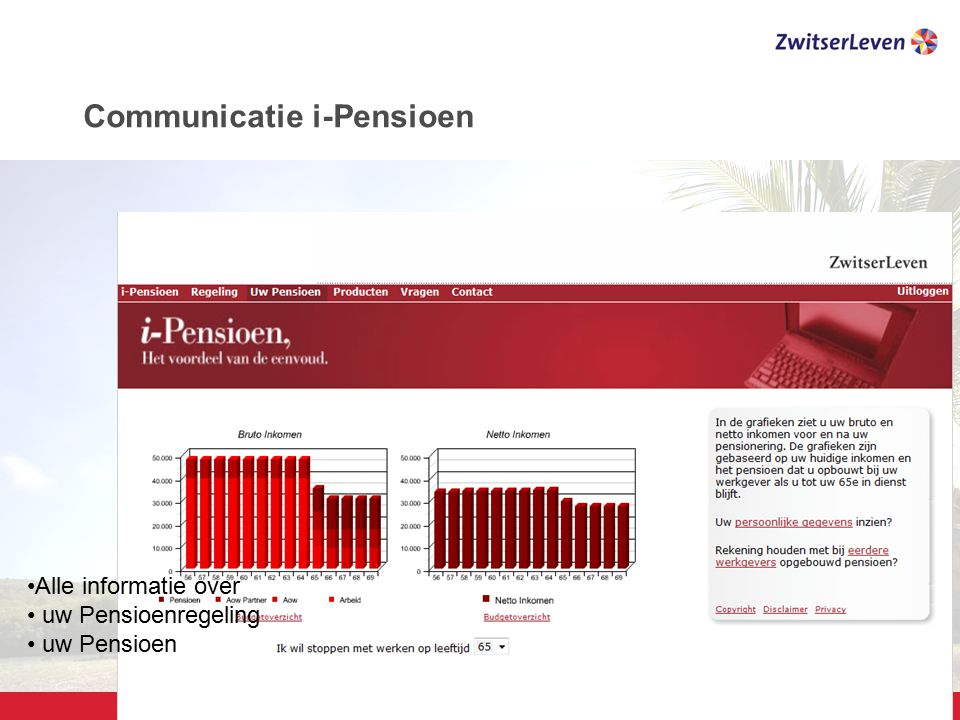 Communicatie i-Pensioen