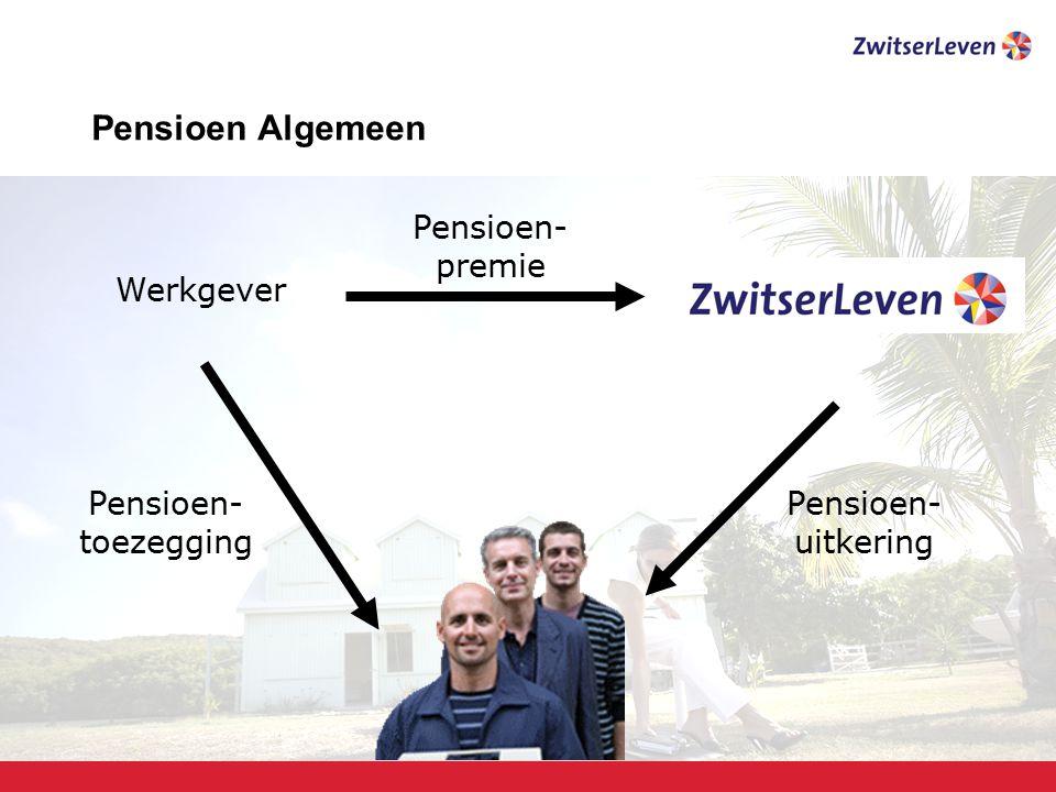 Pensioen Algemeen Pensioen- premie Werkgever Pensioen- toezegging