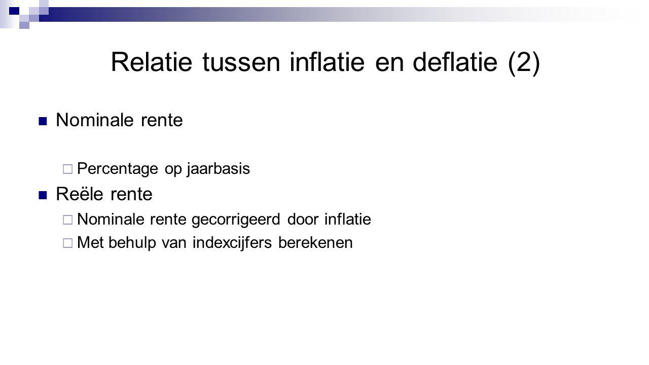 Relatie tussen inflatie en deflatie (2)