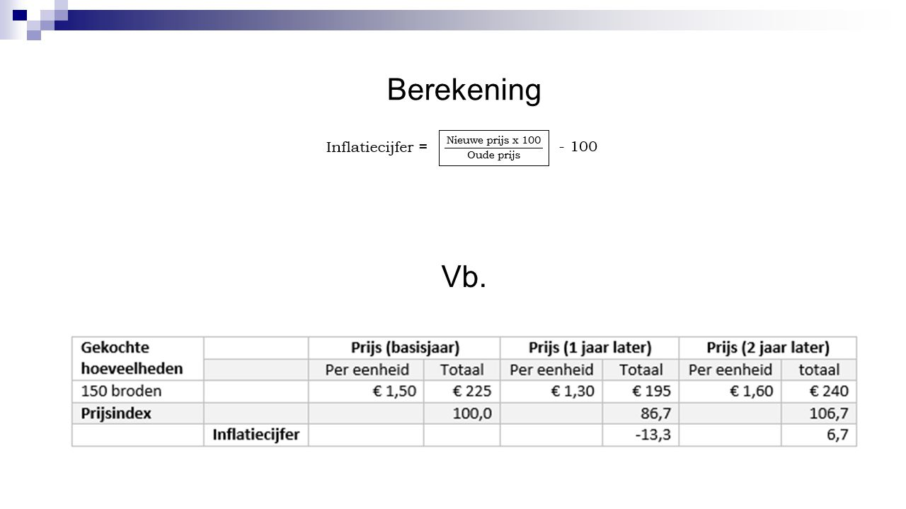Berekening Vb.