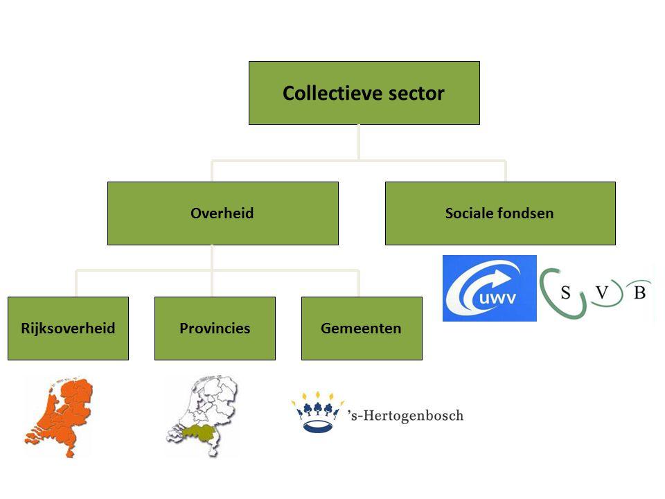 Collectieve sector Overheid Sociale fondsen Rijksoverheid Provincies