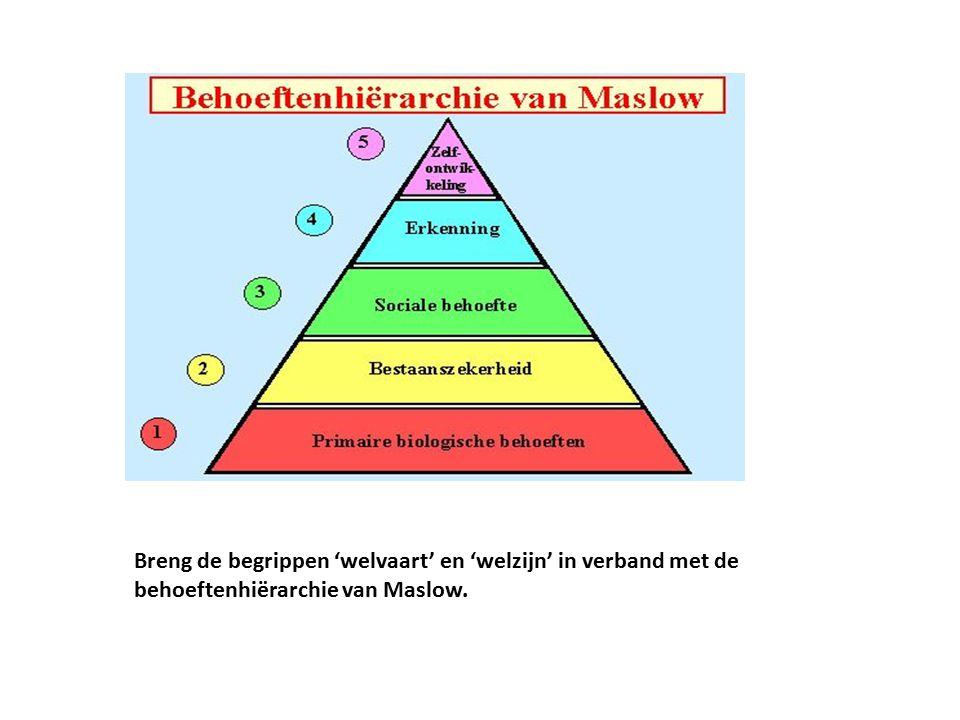 Naarmate er meer welvaart is worden de hogere lagen in de pyramide bereikt en is er ruimte voor welzijn (en ontwikkeling).