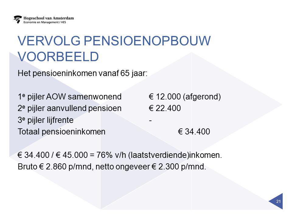 Vervolg pensioenopbouw voorbeeld