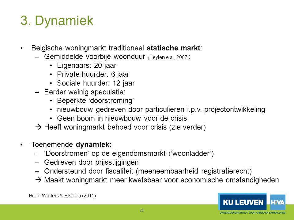3. Dynamiek Belgische woningmarkt traditioneel statische markt: