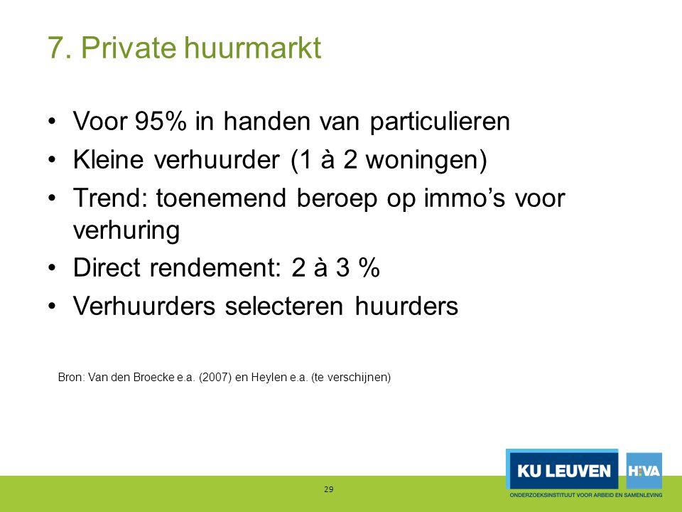 7. Private huurmarkt Voor 95% in handen van particulieren