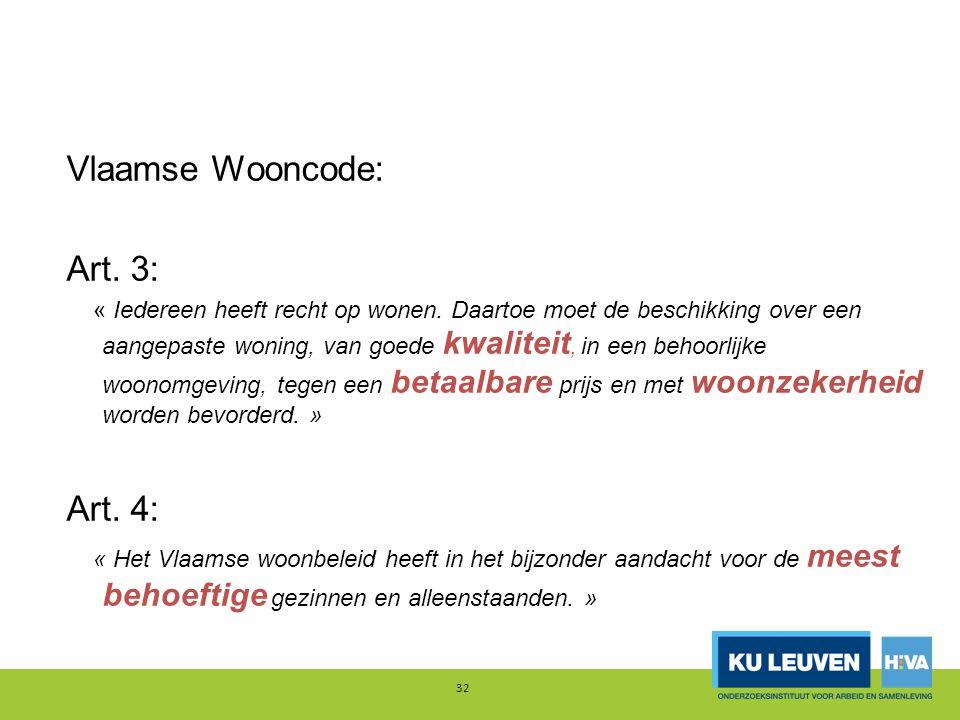 Vlaamse Wooncode: Art. 3: Art. 4: