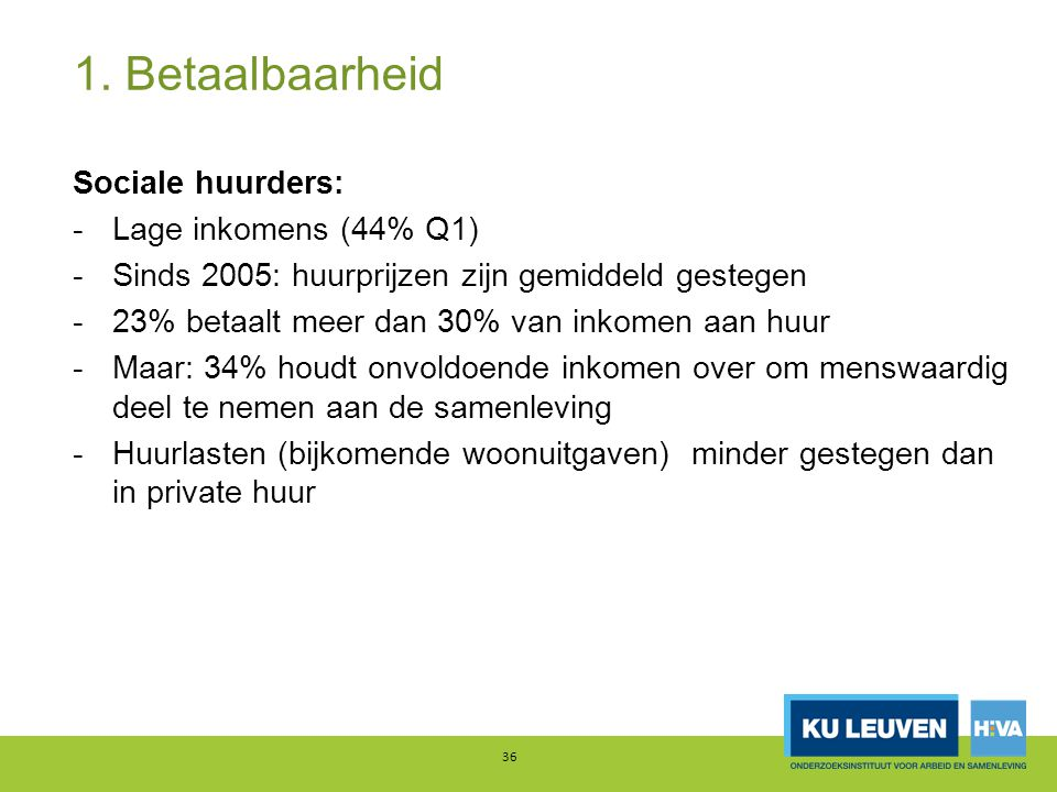 1. Betaalbaarheid Sociale huurders: Lage inkomens (44% Q1)