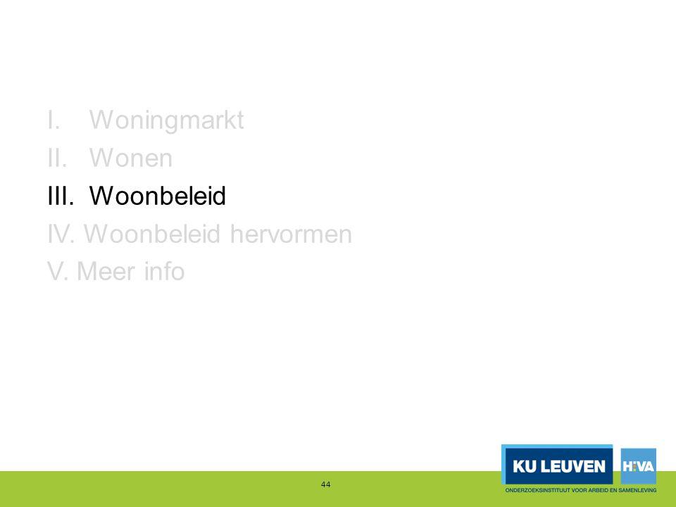 Woningmarkt Wonen Woonbeleid IV. Woonbeleid hervormen V. Meer info