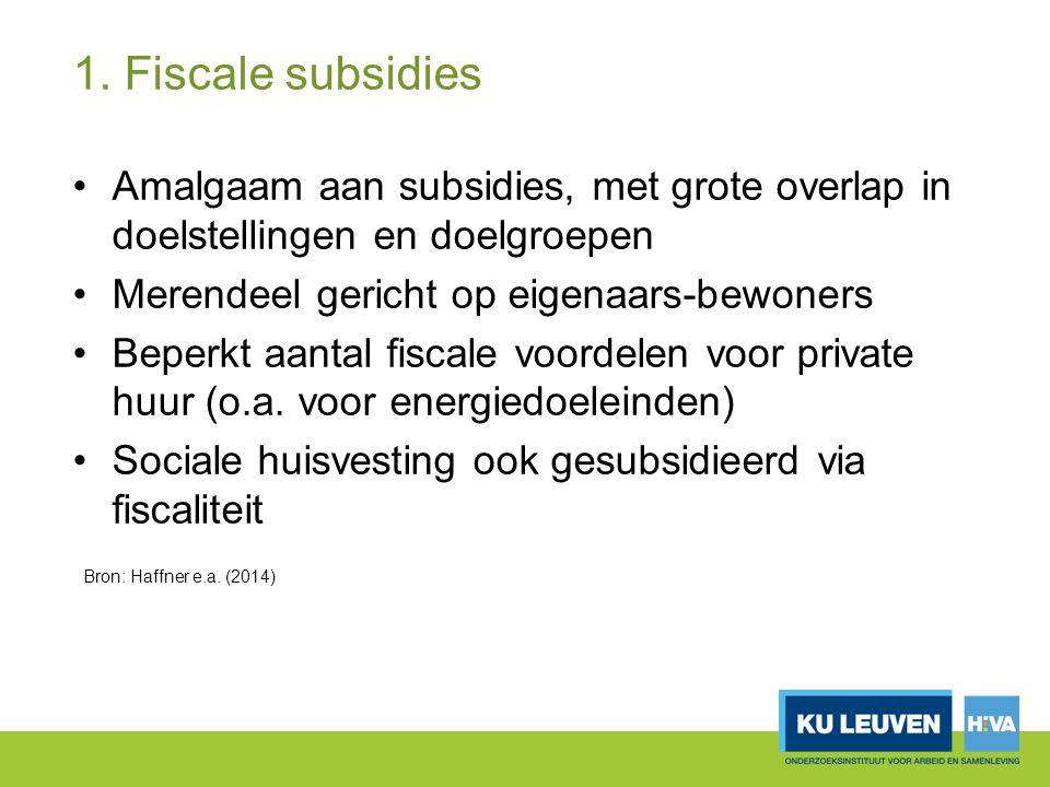 1. Fiscale subsidies Amalgaam aan subsidies, met grote overlap in doelstellingen en doelgroepen. Merendeel gericht op eigenaars-bewoners.